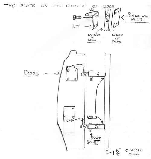 Fiberglass Front End Mounting Instructions