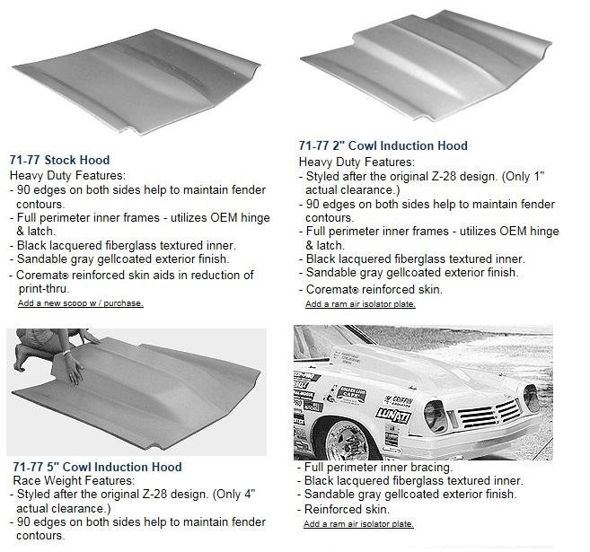 Fiberglass 1971 to 77 Vega Auto parts, Fiberglass hoods